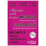 METODA FIGURATIVA