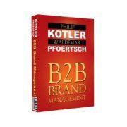 B2B Brand Management